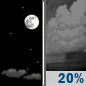 Saturday Night: A slight chance of showers between 2am and 3am.  Partly cloudy, with a low around 66. West wind 5 to 7 mph becoming calm  in the evening.  Chance of precipitation is 20%.