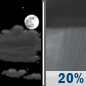 Monday Night: A slight chance of showers after 3am.  Partly cloudy, with a low around 55. Chance of precipitation is 20%.