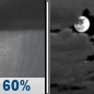 Tonight: Showers and thunderstorms likely, mainly before 10pm.  Mostly cloudy, with a low around 68. West wind 7 to 9 mph.  Chance of precipitation is 60%. New precipitation amounts between a tenth and quarter of an inch, except higher amounts possible in thunderstorms.