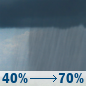Sunday: A chance of showers and thunderstorms between 10am and 2pm, then showers likely and possibly a thunderstorm after 2pm.  Partly sunny, with a high near 85. Calm wind becoming west around 5 mph in the afternoon.  Chance of precipitation is 70%. New rainfall amounts between a tenth and quarter of an inch, except higher amounts possible in thunderstorms.